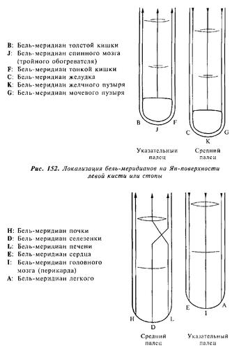 su-dzhok-energiya-sootvetstvuyushaya-klitoru